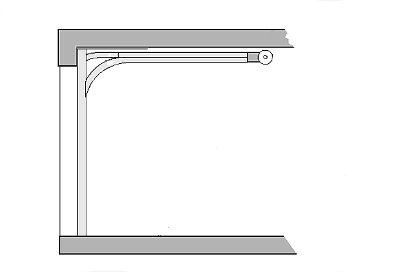 Prowadzenie bramy system RES-70